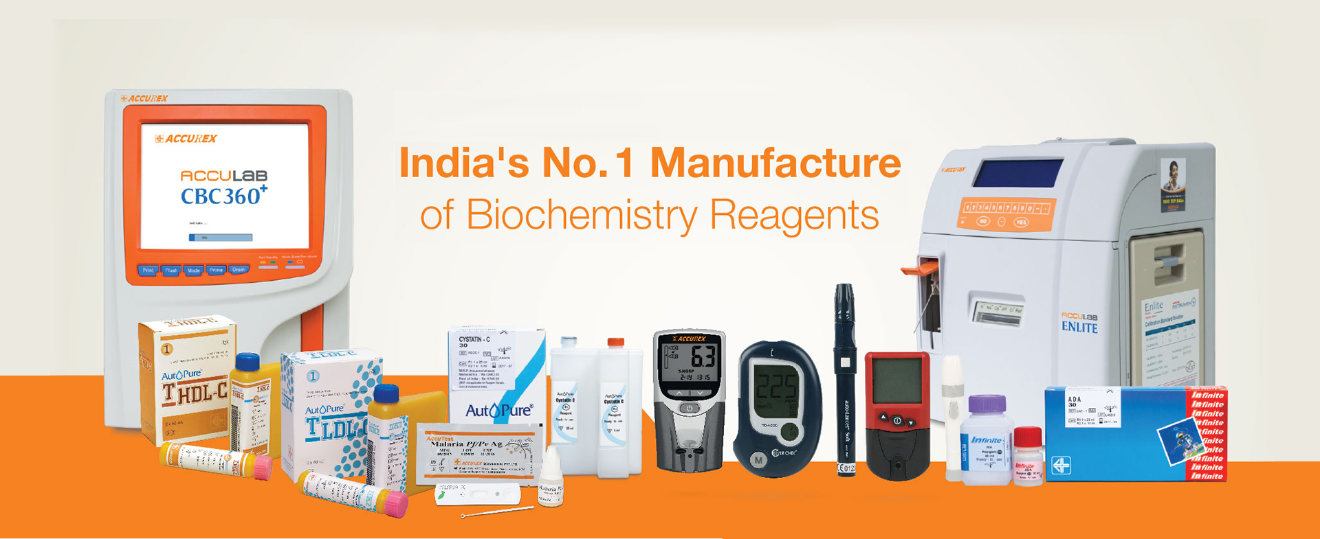 Accurex Biomedical Pvt  Ltd